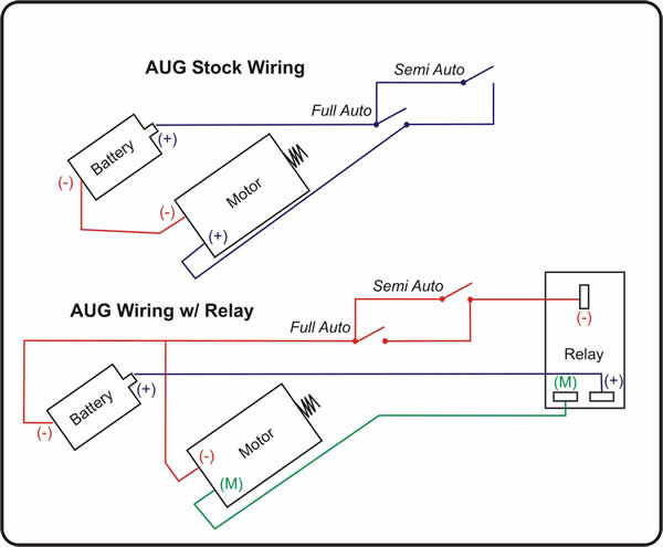 3 way toggle switch guitar wiring diagram do it yourself relay for aug | popular airsoft: welcome to ... airsoft wiring diagram