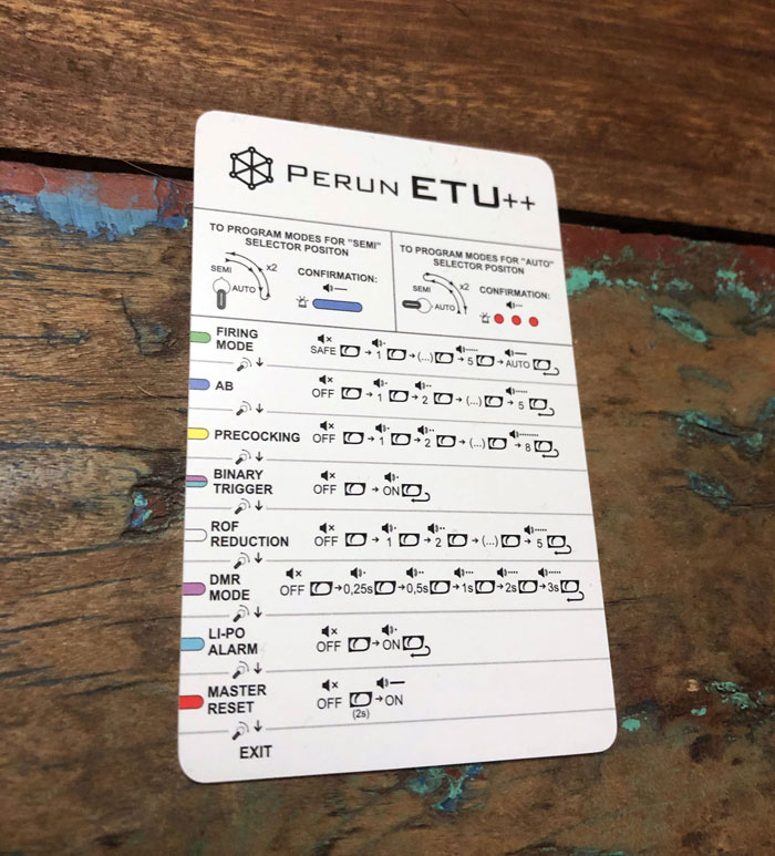 Perun ETU++ Review 07